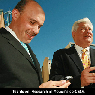 CEO Teardown: Mike Lazaridis and Jim Balsillie